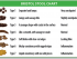 Bristol Stool Chart