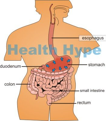 Stomach Pressure And Causes Of Pressing On Stomach Feeling