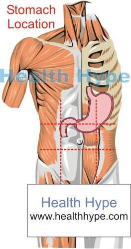 Bad stomach pains cramps and other symptoms causes healthhype bad stomach symptoms ccuart Images