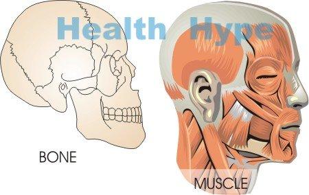 Facial edema ear pain